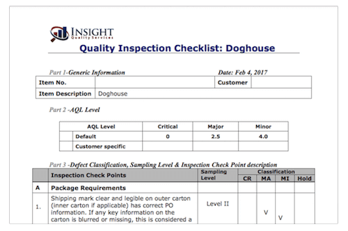 Checklist for a Product Quality Inspection