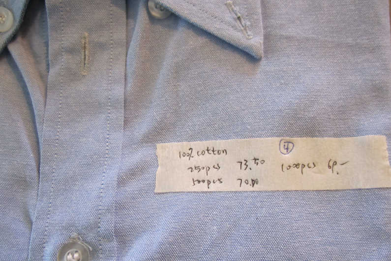 Garment Quality Control Procedures: What You Need to Know