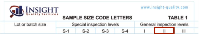 AQL General Inspection Level 2 on the AQL Chart